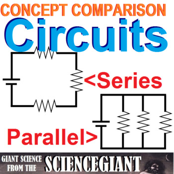 Question Exploration: What is a Simple Circuit?