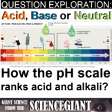 Question Exploration: What is an acid? What is a base? Wha