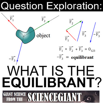 Question Exploration: What is the Equilibrant? Intro to Static Equilibrium