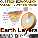 Question Exploration and Concept Compare Frame: Earth Layers