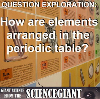 question exploration and frame how are elements arranged in the periodic table - Periodic Table How Arranged