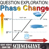 Question Explore: How Does Matter Change State During a Phase Change?