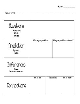 Question, Prediction, Inferences, Connections