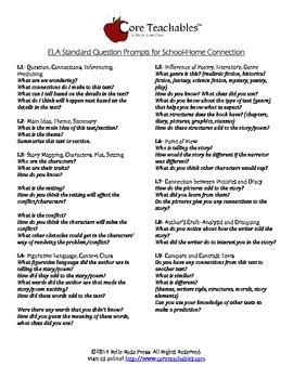 Question Prompts for CCSS Literature & Informational Standards - in English