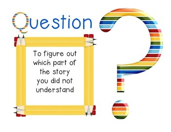 Question ~ Reading Strategy Poster