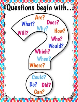 Question Stems Anchor Chart