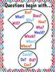 Question Stems Anchor Chart