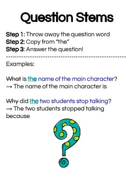 Question Stems Poster