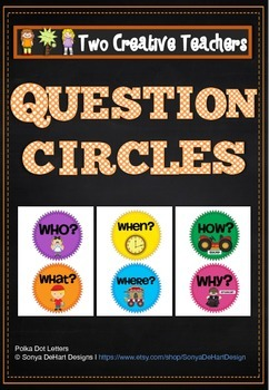 Question Stems and Thinking Cards