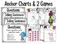 Asking & Telling Sentence Task Cards with Anchor Charts - Kindergarten Grammar