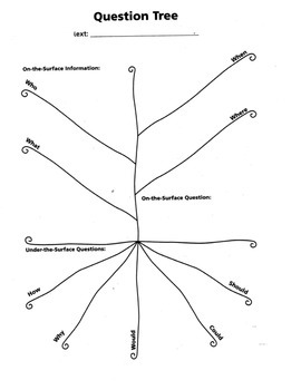 Question Tree: Informational Text Graphic Organizer (free!)