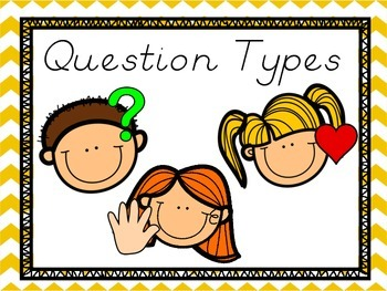 Question Type Posters