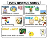 Question Word Anchor Chart