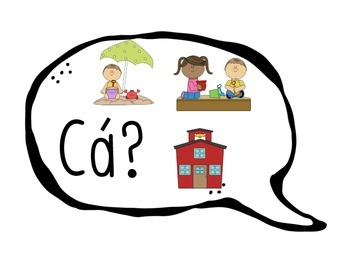 Gaeilge - Ceisteanna / Question words