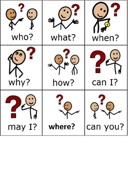 Question Words Cards