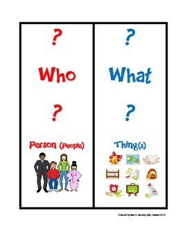 Question Words Flash Cards (NYSESLAT Test Prep)