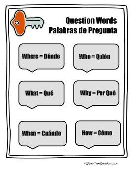 Question Words = Palabras de Pregunta