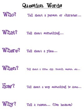 Question Words Poster