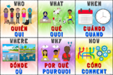 Question Words Poster – Trilingual English, Spanish, and French