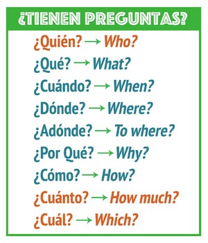 Question Words Poster or Handout