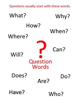 Question Words Visual Aids