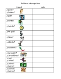 Question Words in Spanish