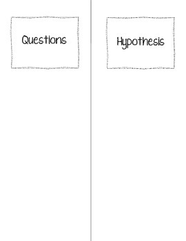 Question and Hypothesis Match