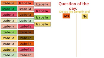 Question of the day November