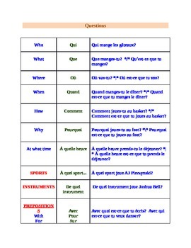 Question words chart FRENCH