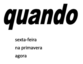 Question words in Portuguese Posters
