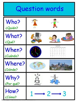question words poster by elizabeth done teachers pay teachers