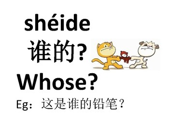 Question words poster in Mandarin Chinese
