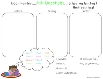 Questioning Chart Smartboard Version