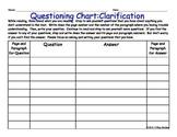 Questioning Clarification