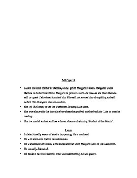 Questioning / Drama lesson / role play / gathering evidence
