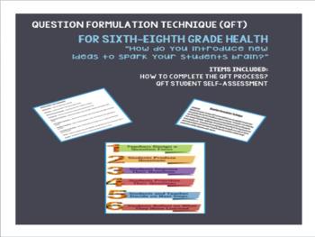 Questioning Formulation Technique