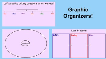 Questioning Lessons and Activities (PowerPoint)