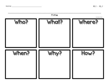 Questioning Posters (Who, What, Where, When, Why, How) RL.1, RI.1