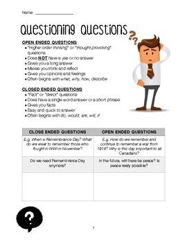 Questioning Questions