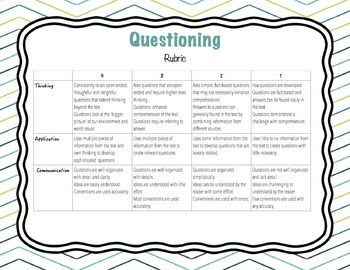 Questioning - Reading Strategy - Asking Questions Resource Package