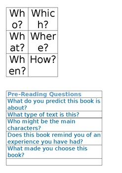 Questioning Reading Strategy Before and After Reading Questions