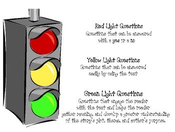 Questioning Stoplight Poster