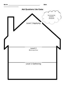 Questioning Strategies worksheet for any subject or topic