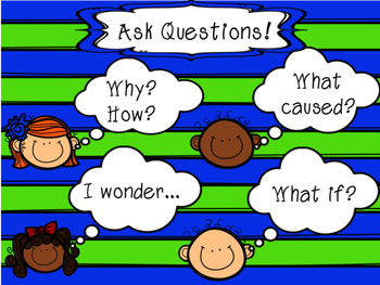 Questioning Strategy: Graphic Organizers and Posters!