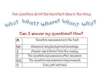 Questioning Strategy Poster and answer codes