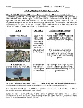 Questions About 9/11