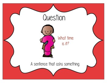 Questions Sentence Type Poster