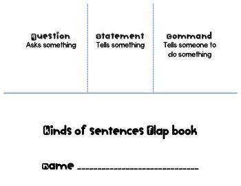 Questions, Statements, and Commands Flap Book
