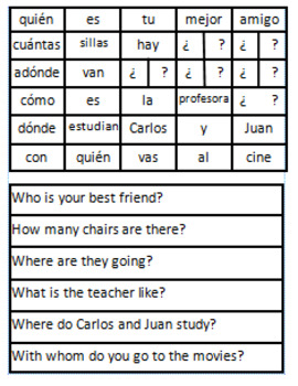 Questions Stations