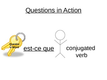 Question Words, French Interrogatives Quick Lesson